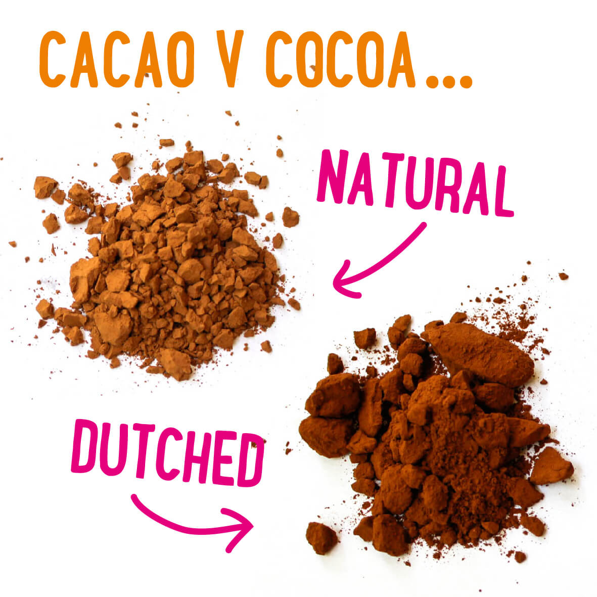What's the difference between Cacao v's cocoa